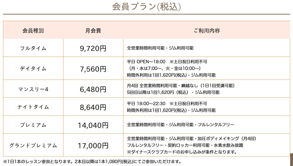 ヨガ大阪安い料金例